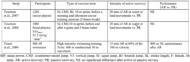 table6b effects of active recovery applied after a training session